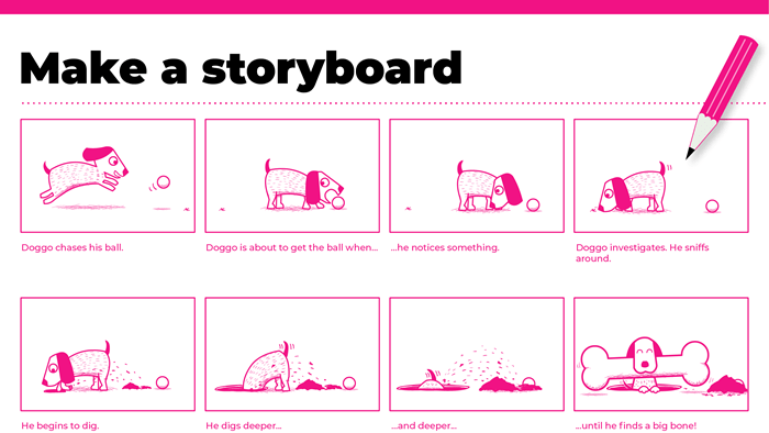 Simple storyboards: why and how to make them